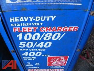 Associated 6002B Heavy Duty Battery Charger