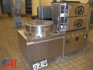Market Forge Kitchen Equipment